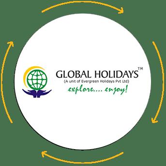 Destinoglobal Holidays LLP